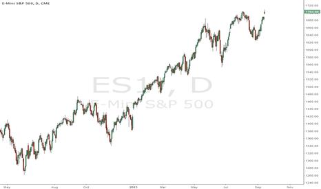 ES1!: ES Short