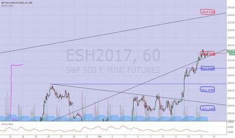 ESH2017: ESH 2/13/2017