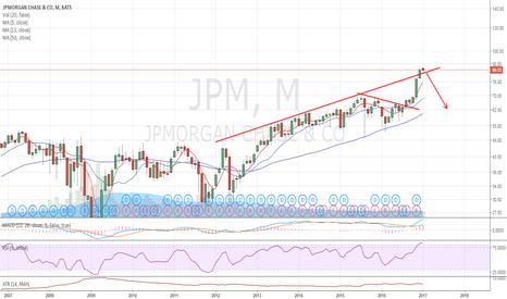 JPM: JPM monthly