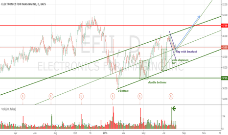 EFII: Specifical consolidation of buyers (EFII)