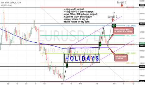 EURUSD: Daily chart - Short term trend up until around 1.1696...