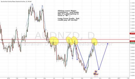 AUDNZD: Structure, Structure, Structure....