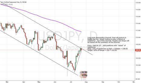 USDJPY: YEN Bull - SHORT the channel