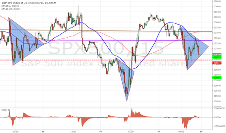 SPX500: SPX possible quick trade for Sunday into Monday 6/20