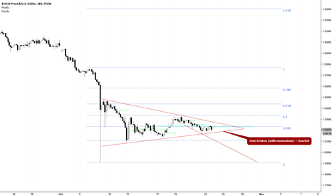 GBPUSD: GBP bulls in the driving seat (for now)