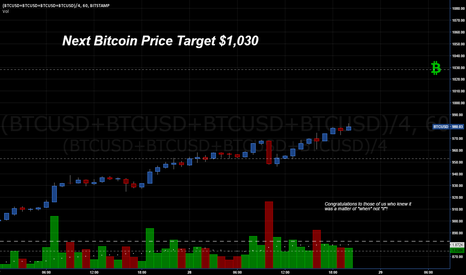 (BTCUSD+BTCUSD+BTCUSD+BTCUSD)/4: Bitcoin likely breaks $1,000 - PT is $1,030  SKY IS THE LIMIT!!