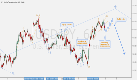 "USDJPY: USDJPY - Sell idea on hourly basis for upcome daily ""C"" wave."