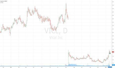 VICL: vicl