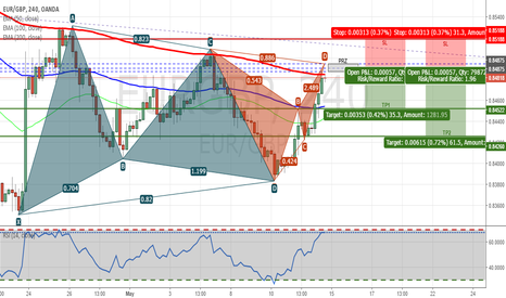 EURGBP: EURGBP - Bat after Gartley