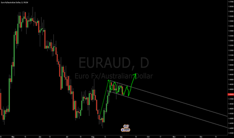 EURAUD: Keep an eye on this flag