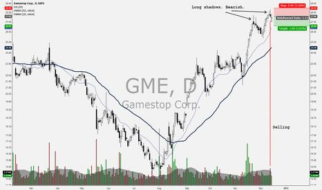 GME: Gamestop reversal at 3 year range