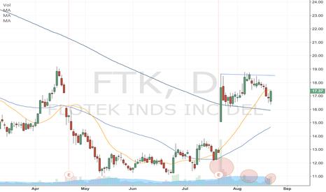 FTK: FTK Flag