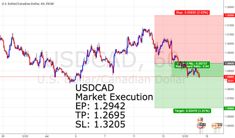 USDCAD: USDCAD TRADECALL