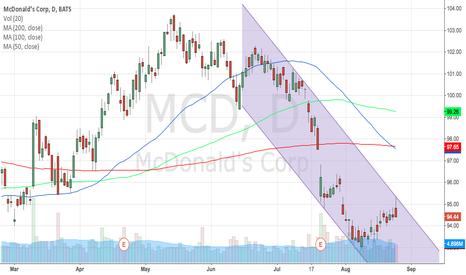 MCD: MCD Short