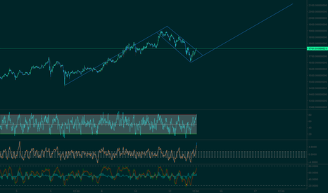 BTCUSDT: Possible fractal of my previously published idea