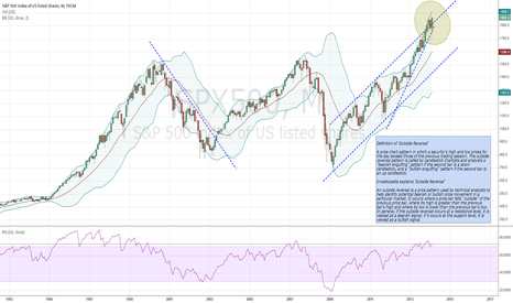 SPX500: SPX Outside Monthly Reversal?