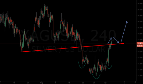 XAGUSD: XAGUSD (SILVER - USD) returned to previous uptrend, might go up.