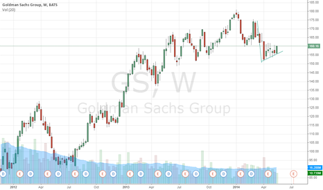 GS: Goldman Sachs Is Talking To Us.