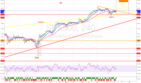 SPX500: SPX in compression mode