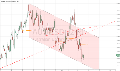 AUDUSD: W38 Trade the retracement leg, target week open around 0.7540
