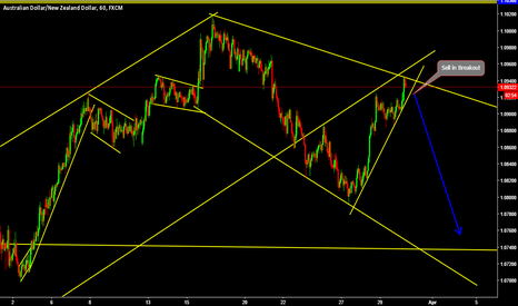 AUDNZD: Sell in Breakout