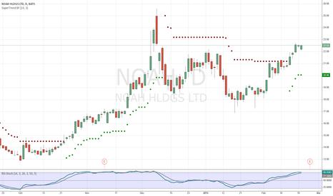 NOAH: Binary earnings play on Noah Holdings