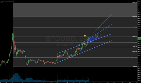 BTCUSD: Dec 11, 2015 - Weekend long scenario 1
