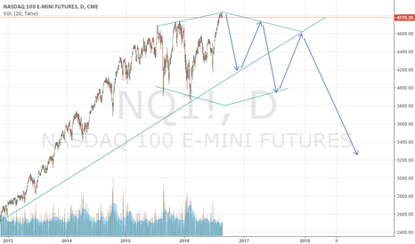 NQ1!: DIAMOND IN NASDAQ100
