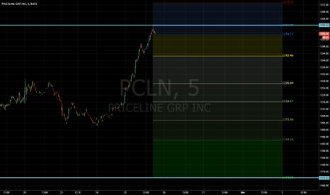 PCLN: PCLN Smackeroo 5m