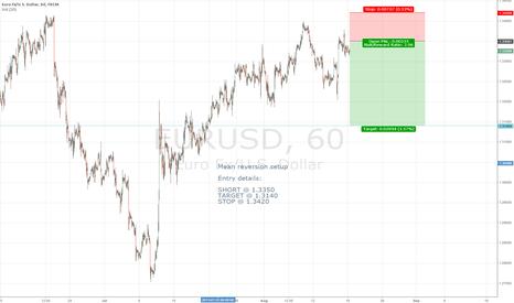 EURUSD: Euro mean reversion