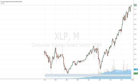 XLP: Consumers ETF
