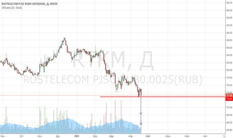 RTKM: ростелеком ш