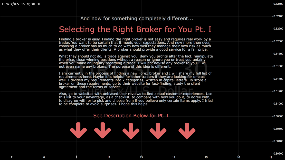 Selecting the Right Broker for You Pt. I
