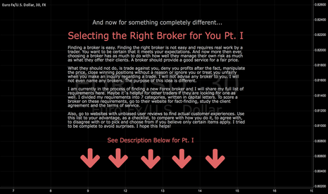 EURUSD: Selecting the Right Broker for You Pt. I