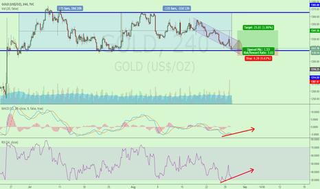 GOLD: RR 3.0 1st TP 1328, 2nd TP 1341, SL 1307