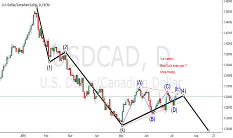 USDCAD: S.4