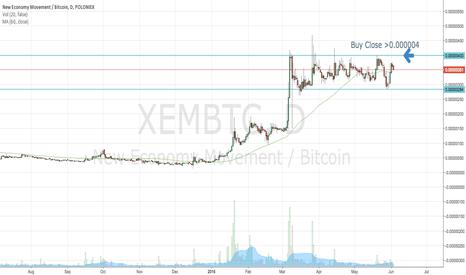 XEMBTC: $XEMBTC BUY CLOSE > 0.000004