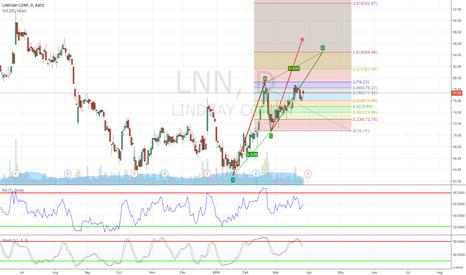 LNN: LNN