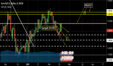 EURUSD: EURUSD daily tp and entry