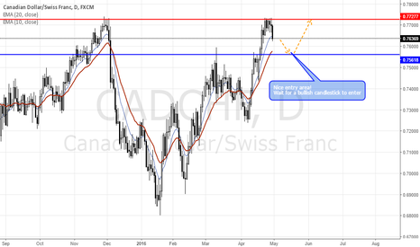 CADCHF: Correction time!