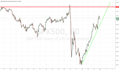 SPX500: Simple is as simple does - SPX500