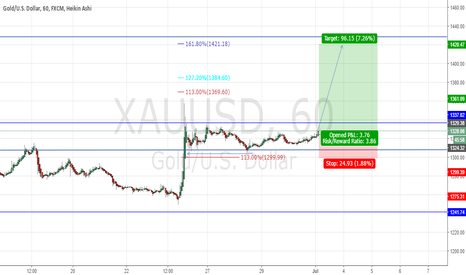 XAUUSD: XAUUSD- FIRST SHOT AT GOLD!