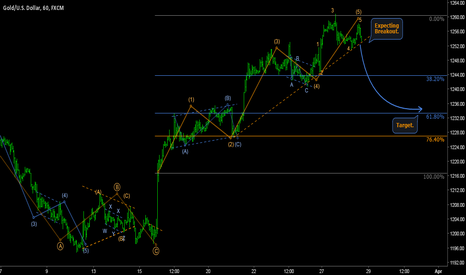 XAUUSD: GOLD - Five waves completion: Potential correction development.