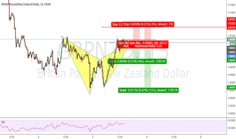 GBPNZD: Complete Bat Pattern