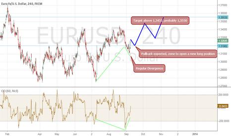 EURUSD: EURUSD New UP Trend to somewhere over 1,3450