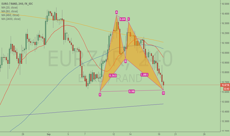 EURZAR: EURZAR, bullish BAT