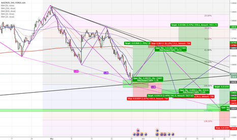 AUDNZD: AUD/NZD 3 Drives and a TON of Pips