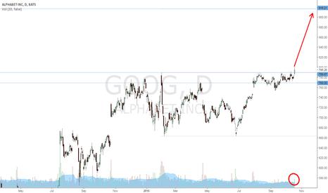 GOOG: Buy GOOG, targeting 916