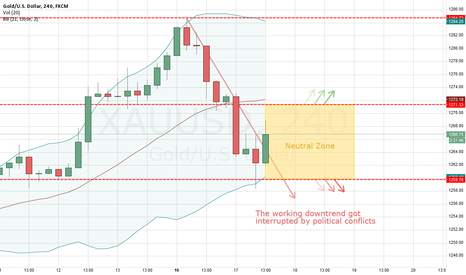 XAUUSD: Wars are Marketmakers