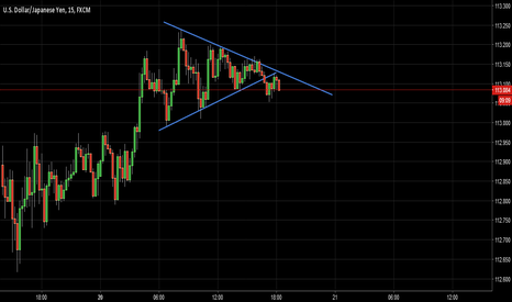 USDJPY: Short this pullback and aim for 112.4